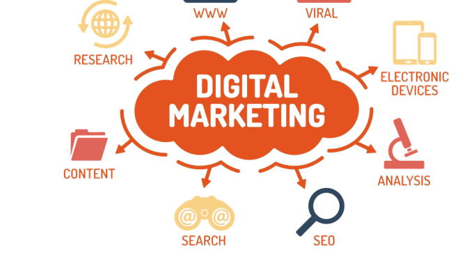 How to use digital marketing for your business – 01/14/19